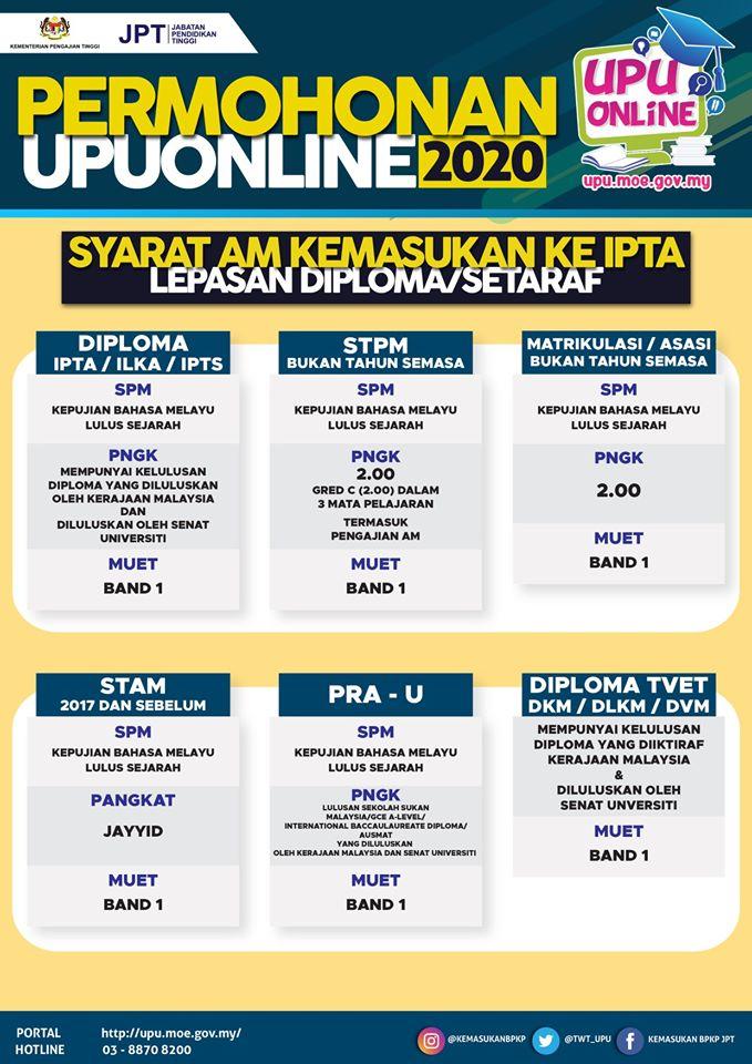 Permohonan UPU 2020/2021.2