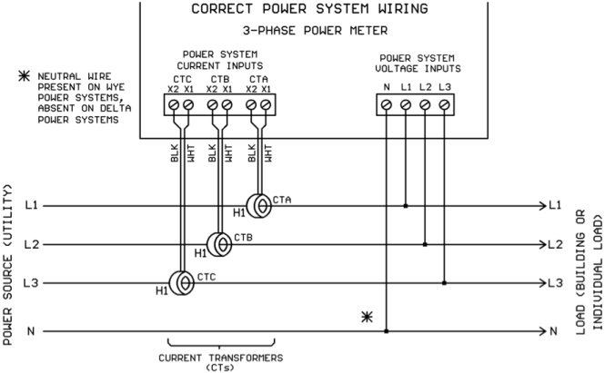 ct electric meter wiring diagram wiring diagram em535 s ct three phase energy monitoring din rail connection three phase electric meter wiring diagram electrical circuit source