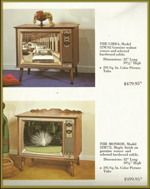The television effect