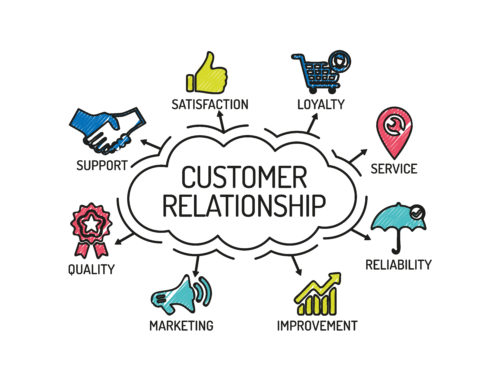 Ideas for Better Customer Relationship Management