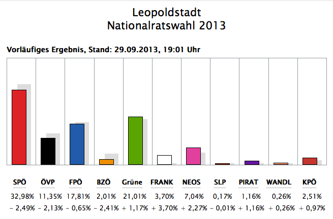 nrw13_Leopoldstadt