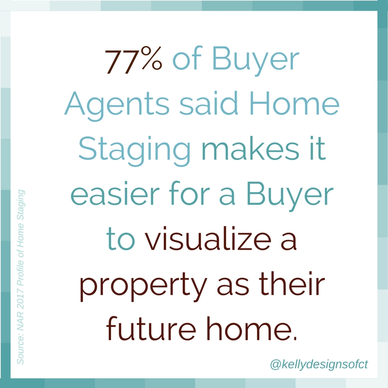 77% of Buyer Agents said Home Staging makes it easier for a Bueyer to visualize a property as their future home.