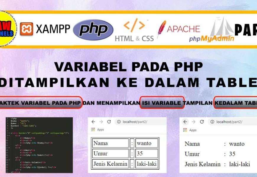 Learning PHP Part 2 – Belajar Web dengan PHP dan Variabel