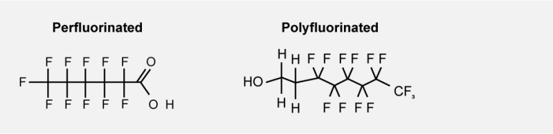 A fully fluorinated carbon chain is called perfluorinated and a partially fluorinated carbon chain is called polyfluorinated.