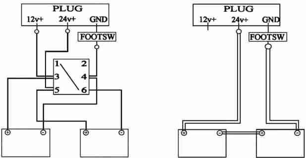 marinco trolling motor plug instructions