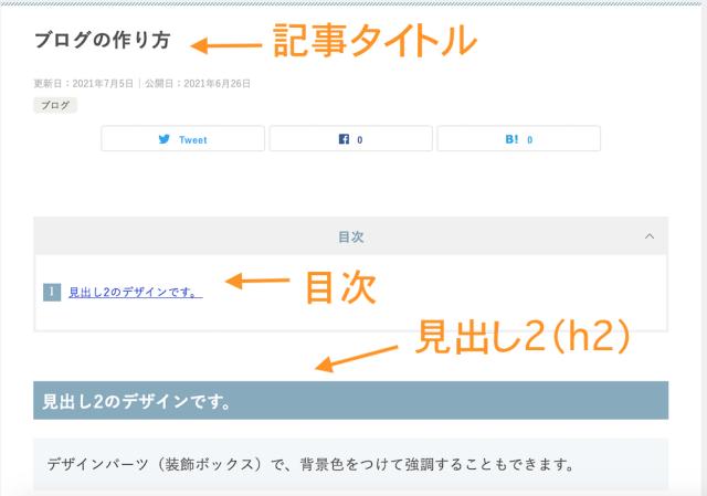賢威8(記事・投稿例)