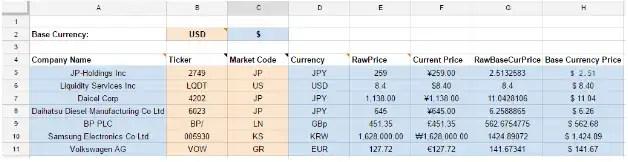Google Sheet for Global Stocks (Version 2)