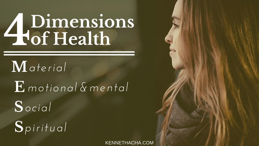 The Four Dimensions of Health | KENNETH MD | Dr  KENNETH