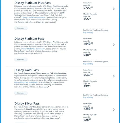 Disney World Annual Pass Price
