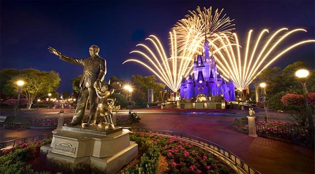 Should I Buy Disney Stock?