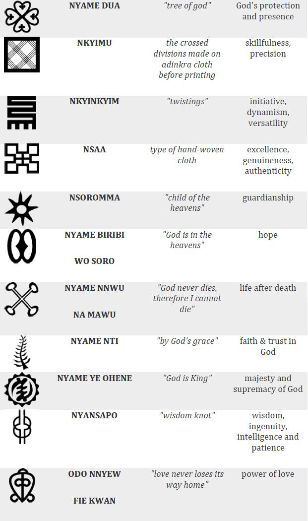 Kente Cloth Adinkra Symbols Meaning