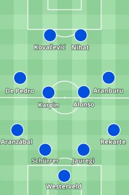 Basisformatie van Real Sociedad tijdens het seizoen 2003/04.