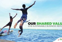 How Do We Achieve Shared Value In Businesses? A Case of #SustainableSafaricom