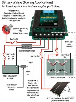 Enerdrive DC 2 DC ePOWER 30A DC to DC 24V Battery Charger