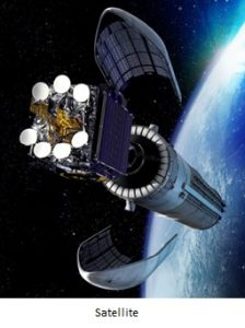 Photo satellite - credit Thales Aleniaspace