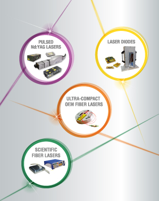 Keopsys and Quantel product portfolio