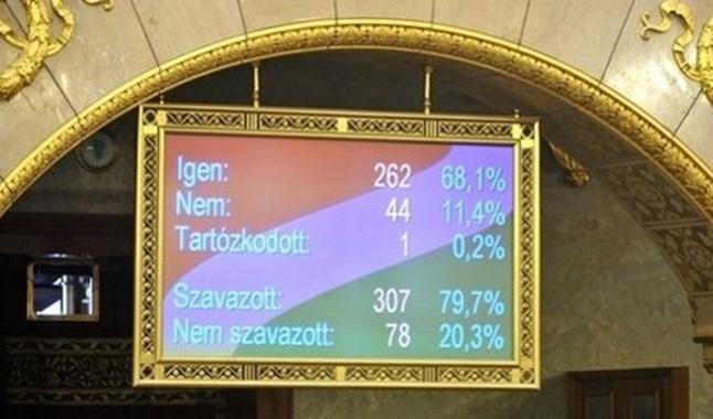 26568_alkotmanyszavazas