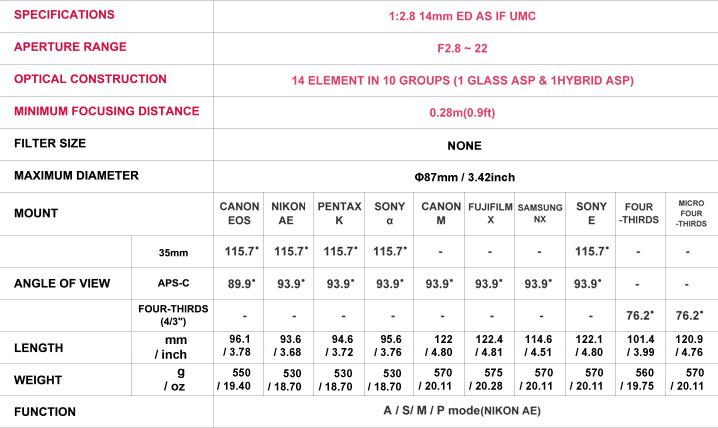 Samyang 14mm f/2.8 ED AS IF UMC - Caratteristiche
