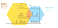 WN2000RPT range extender WiFi