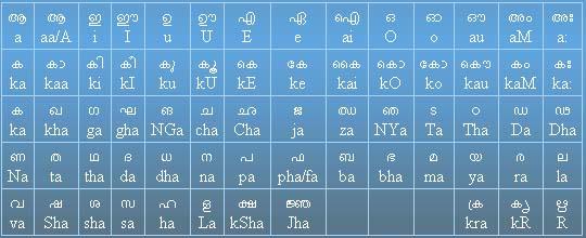 Kerala Calendar 2012 Pdf
