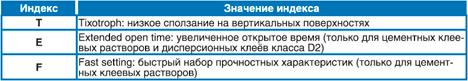 DIN EN 12004 - дополнительные параметры
