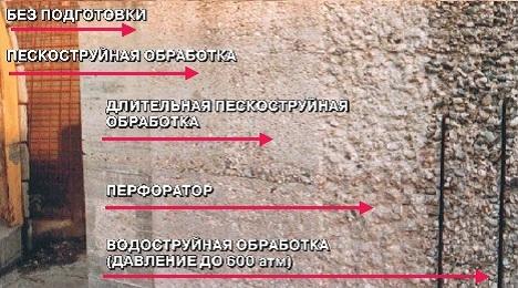 очитка ремонтируемого бетона