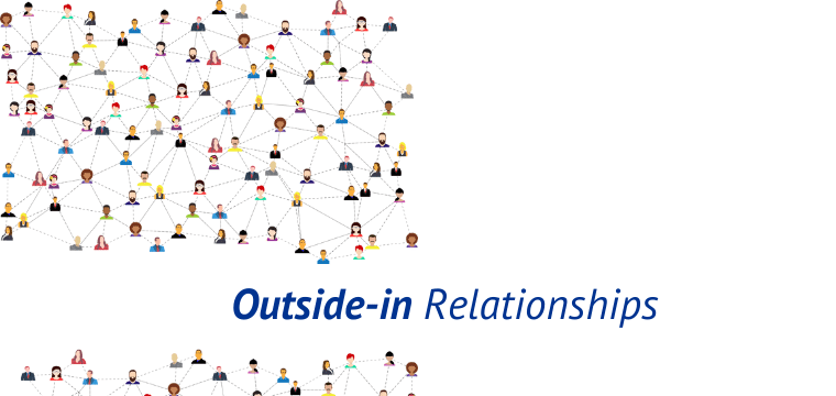 Outside-in Relationships