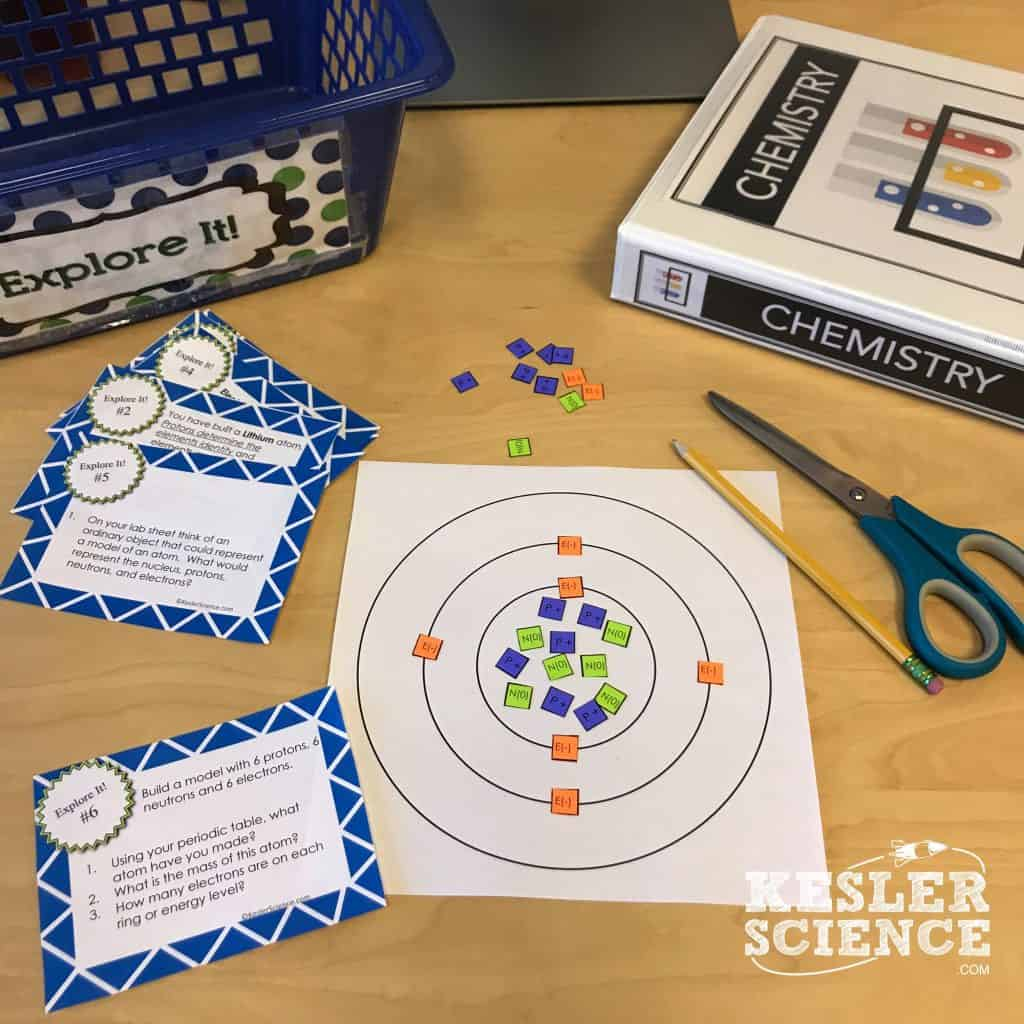 Atoms Lesson Plan A Complete Science Lesson Using The 5e