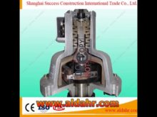 Construction Hoist Anti Fall Sribs Safety Device
