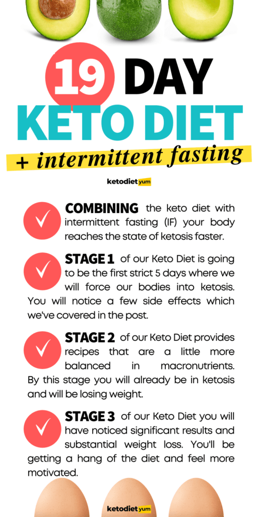 19 Day Keto Diet Menu With Intermittent Fasting To Lose Weight