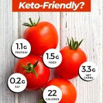 Are Tomatoes Keto?