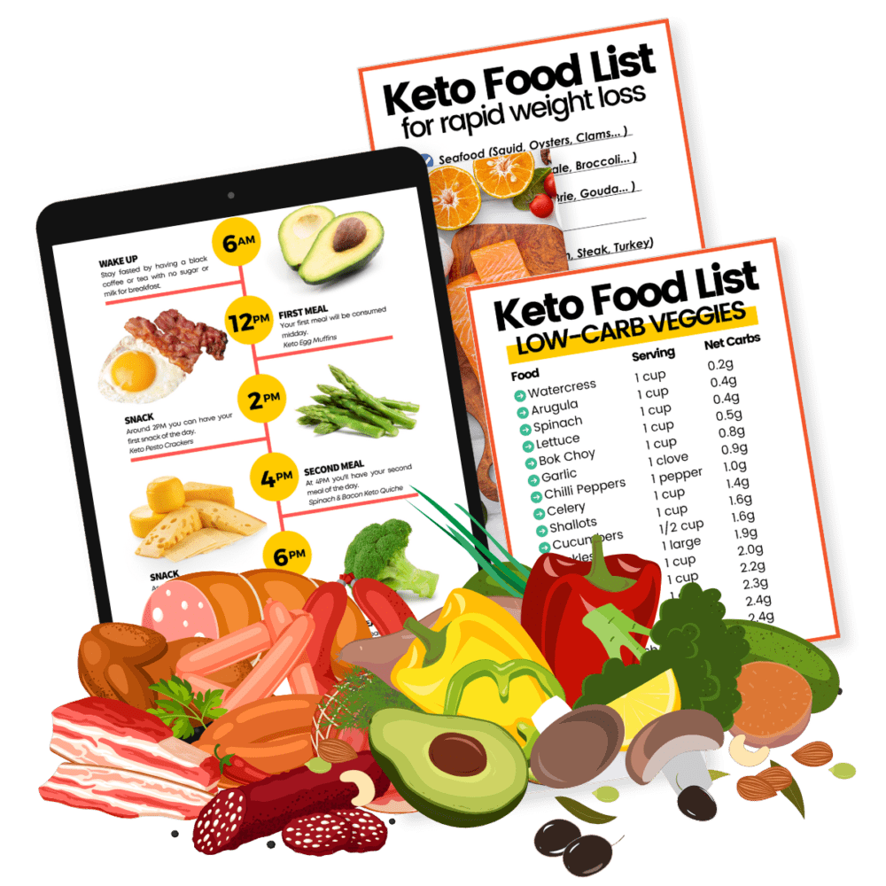 Keto Plan On Page 2 (1)