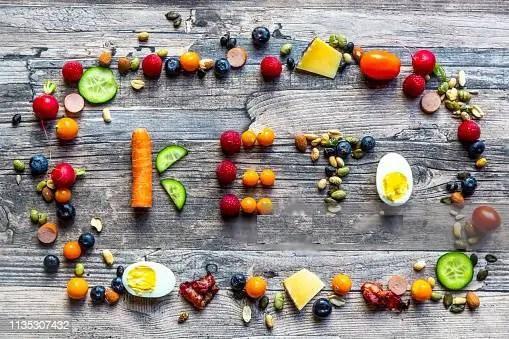 Wat is keto dieet uitleg