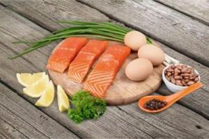 Ketogenic Diet Plan Made Easy