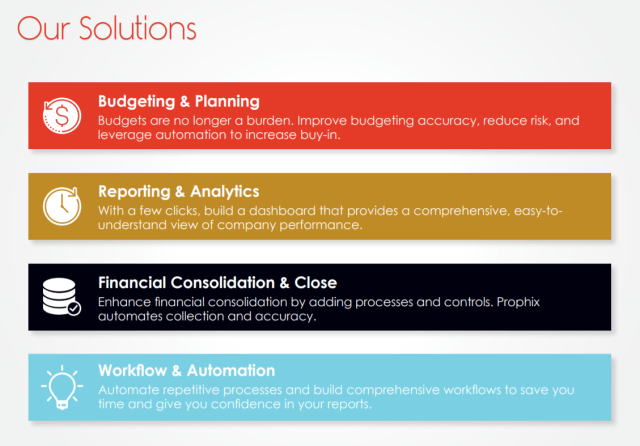 A graphic demonstrating the benefits of prophix software