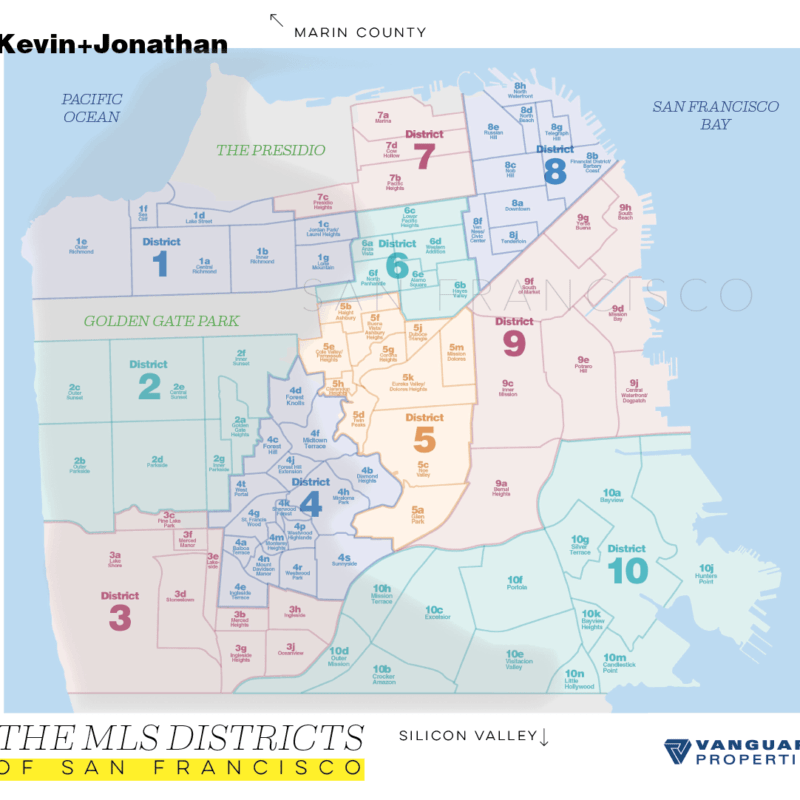 San Francisco's MLS Districts