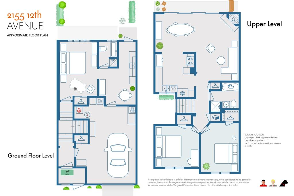 The Floor Plan (approximately)