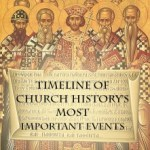 Timeline of Church History's Most Important Events