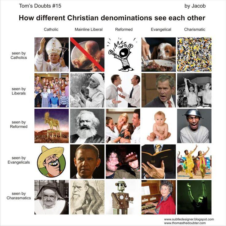 Catholic stereotypes funny