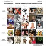 A Comparison: How Different Christian Denominations See Each Other