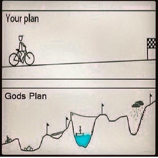 Gods Will - Your Plan vs Gods Plan Comic