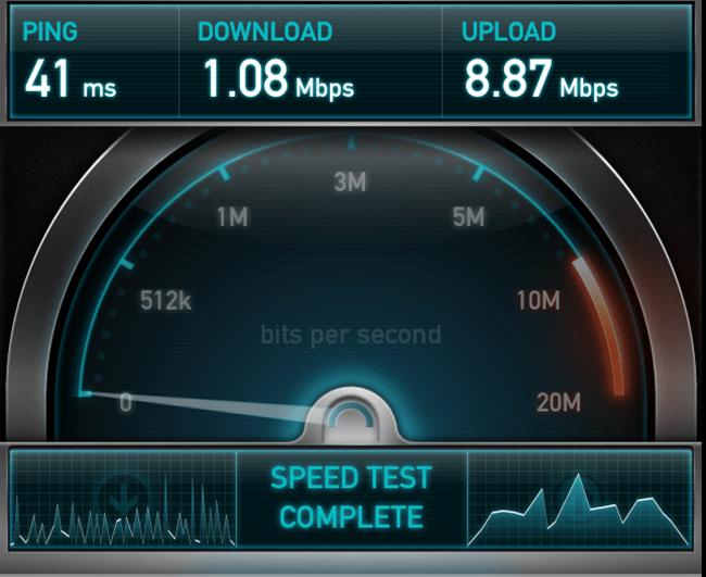 Puerto Lopez Internet Speed