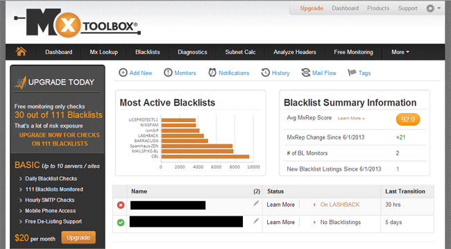 MX Toolbox Dashboard