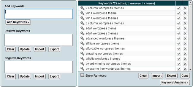 The generated keywords
