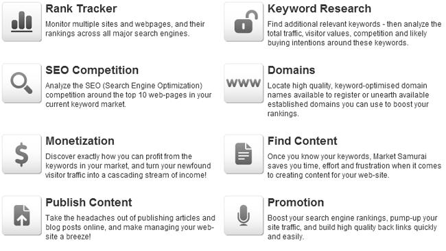 The modules of Market Samurai