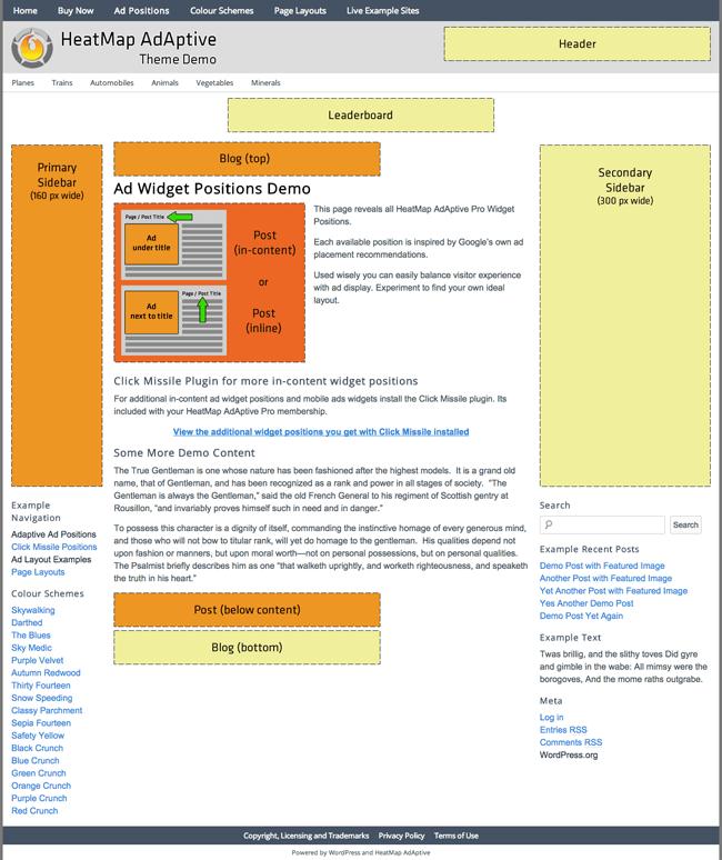 HeatMap Theme Ad Positions