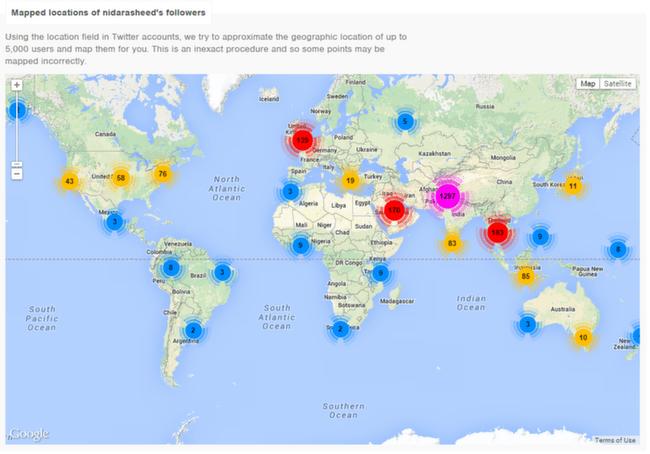 Analyze Users - Analyze Followers