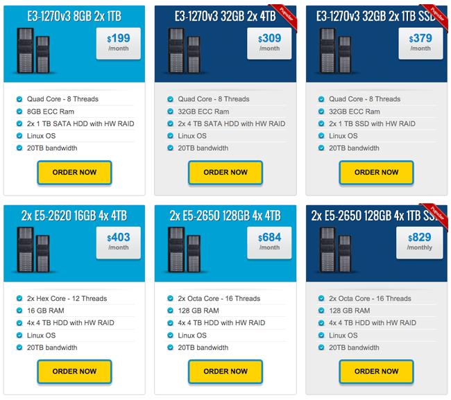 RDO Servers Dedicated Hosting