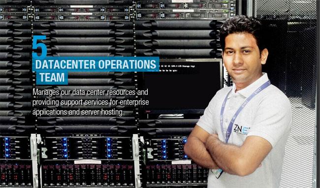 ZNetLive Data Centre Operations Team