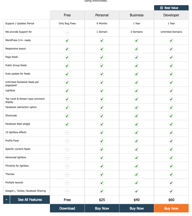 Facebook Feed WD Pro Pricing